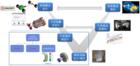 4月9日在线研讨会|基于QC/T 1022-2015标准的新能源变速器耐久性仿真