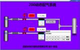200系列動態配氣儀