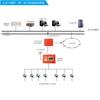 KJ616錨桿索應力監測系統在線式
