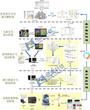 综合电子系统顶层设计与验证解决方案
