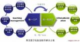 数字化校园软件-协同资产管理系统
