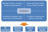 PureSystem — 产品线变体管理工具