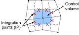 ANSYS CFX专业的流体力学分析