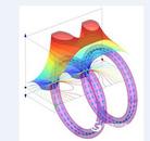 SINGULA 三维高频电磁求解器