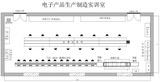 TPE-THT-X插件生产示范线(工业级)