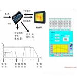 深圳程序段温度控制器 程序段表 多段程序段表 程序段温控表