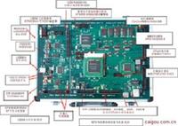 DVCC-C081   CPU及计算机体系结构开发实验平台