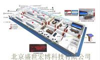 現代智慧檔案館庫房安全環境智能化監控管理系統