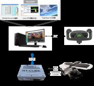 硬件在回路半實物實時仿真飛行器模擬駕駛實驗平臺(低配) LINKS-ES-FS-01