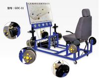 汽車液壓制動系統實驗臺