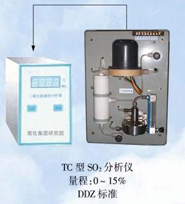 二氧化硫分析仪 NH-TC