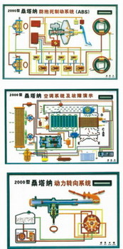 桑塔纳2000型电动程控电教板  全套共10件