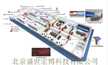 现代智慧档案馆库房安全环境智能化监控管理系统