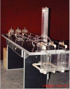 BOP-408型沿程阻力系数测定试验台