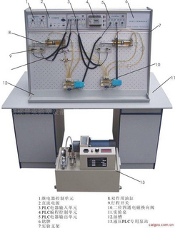 BPSYY-18液压PLC控制实验