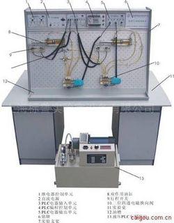 BP-YYP02液压PLC控制实验台