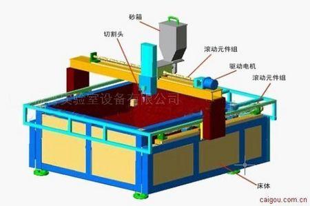 BPDJ-1000型 锯床(水切割机床)