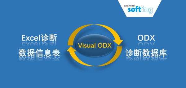 VisualODX--ODX自动转换工具