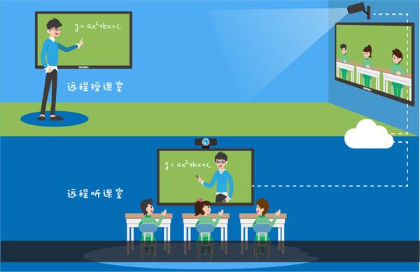 """希沃双师课堂助力教育公平  多种教学模式""""随心切换"""""""