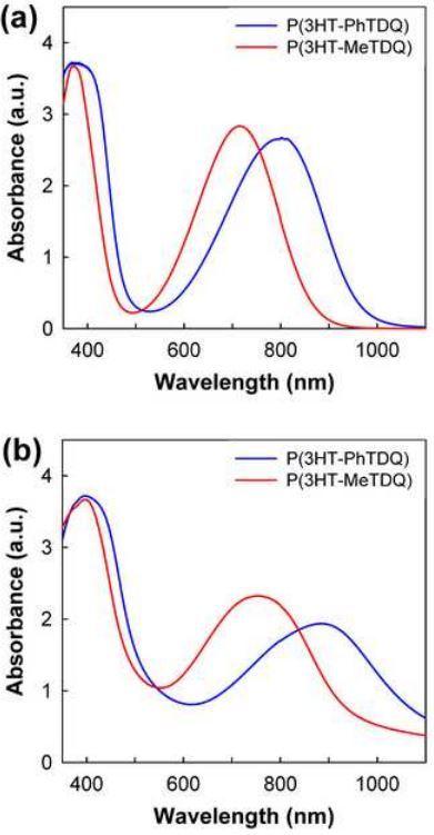 太阳能电池量子效率/光电转换效率论文