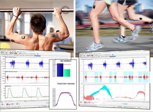解析表面肌电图如何应用在肌肉功能评估