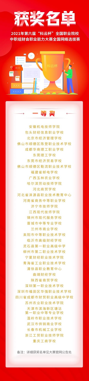 """厦门科云:2021年第六届""""科云杯""""全国职业院校中职组财会职业能力大赛全国网络选拔赛成功举办!"""