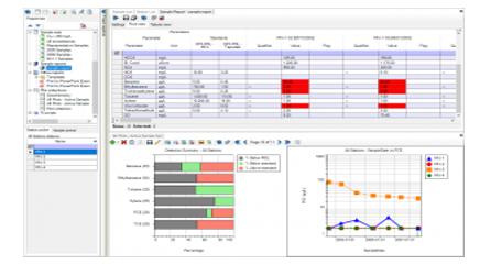 Hydro GeoAnalyst地下水与环境数据管理软件9.0版本已正式发布