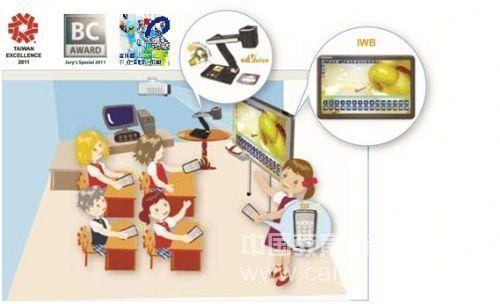 TEAM Model智慧教室