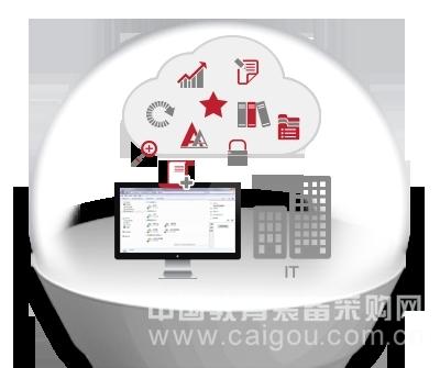 AnyShare 5.0基于云盘体验的企业级文档云共享平台