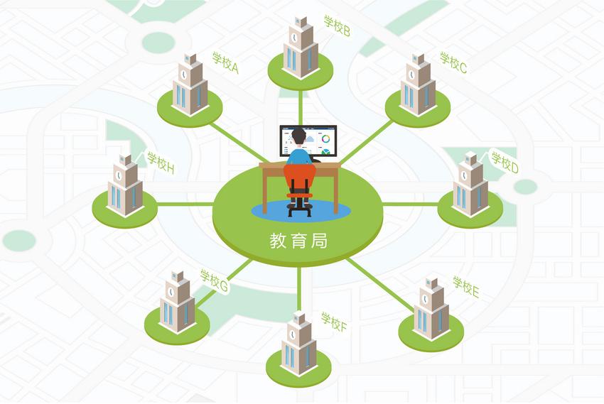 希沃·智囊学区·区域信息管理