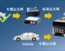 风丘科技:远距离车载高速网络通讯方案