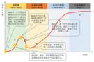选对平台助您少奋斗20年 解读2019上海国际空气与新风展会