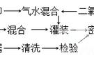 西安永兴最新推出碳酸饮料设备