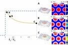 倏逝电磁场中的光学Skyrmion点阵晶格