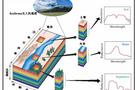 EcoDrone-Aisa无人机高光谱遥感系统