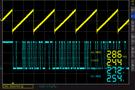 示波器内置毫伏表功能DVM