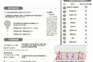 广东高校新增本科专业144个 哪些最热门?