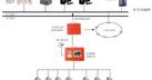KJ616锚杆索应力监测系统在线式