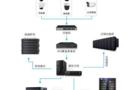 开评标监控视频如何实现光盘自动刻录归档?