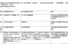 北京市普通高等学校图书馆(A级馆)评估指标体系
