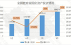 """重庆""""互联网+教育""""行业大数据监测报告"""