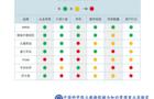 """中科院发布报告:VIPKID师资实力领跑在线教育平台 超8成家长评价""""满意"""""""