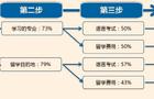 2018中国家庭子女教育与国际化人才培养报告发布