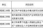 东莞理工学院获批3项教育部第二批新工科研究与实践项目