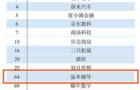 """溢米辅导实力登榜""""2019年中国新型企业100强"""""""