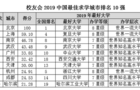哪里大学实力最强?北京上海南京排名三甲
