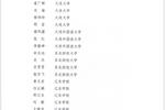 """辽宁科技学院4位教师首次入选""""辽宁省文旅融合专家库""""成员"""