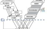 總線網絡系統開發咨詢服務