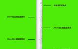 邯郸清易QY-800S 土壤水分测量仪/土壤墒情测量仪