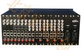 128路數字視頻光端機